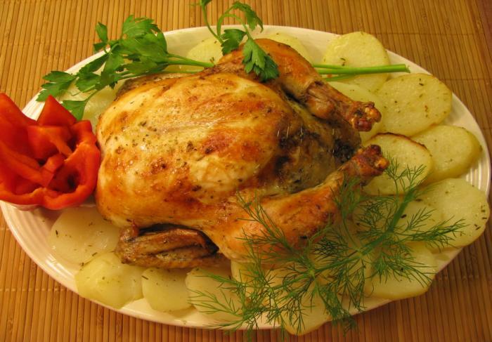 Курица, запеченная в духовке